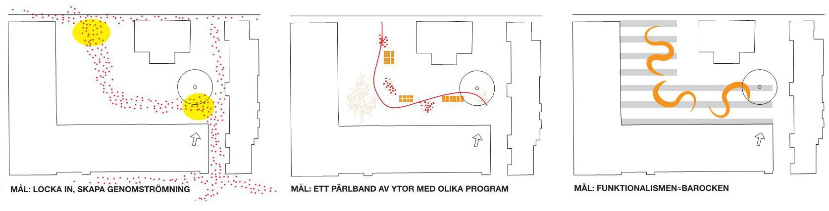 JakobMommasParkDiagram2